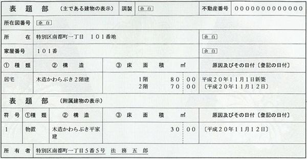 法務省 登記事項証明書(様式例:建物)